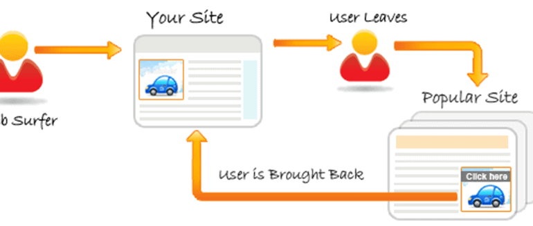 Remarketing & retargeting